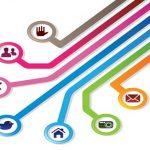 社交媒体是怎样影响人们网络搜索方式的
