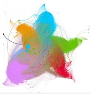与Gephi的PageRank和Page Groups的简单可视化