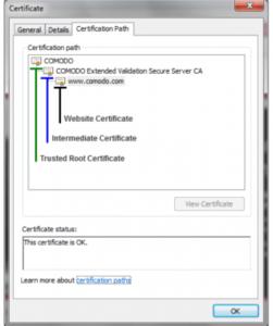SSL证书的全面指南